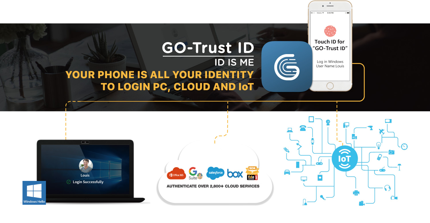 GOTrust NoPassword Authentication Platform